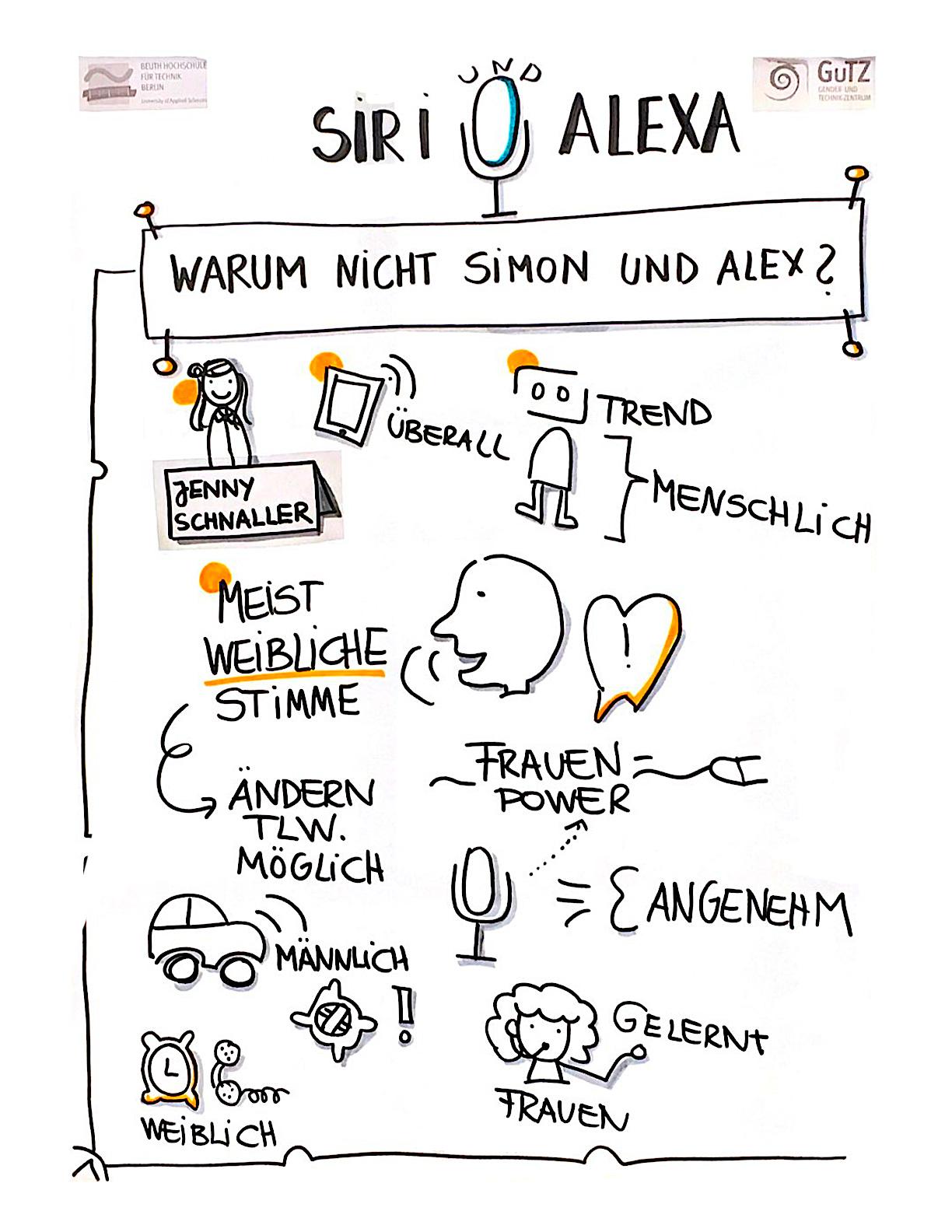 Beim 10 Jährigen Bestehen Des Gender- Und Technik-Zentrums Der Beuth Hochschule Für Technik Illustrierte Nina Neef Live.