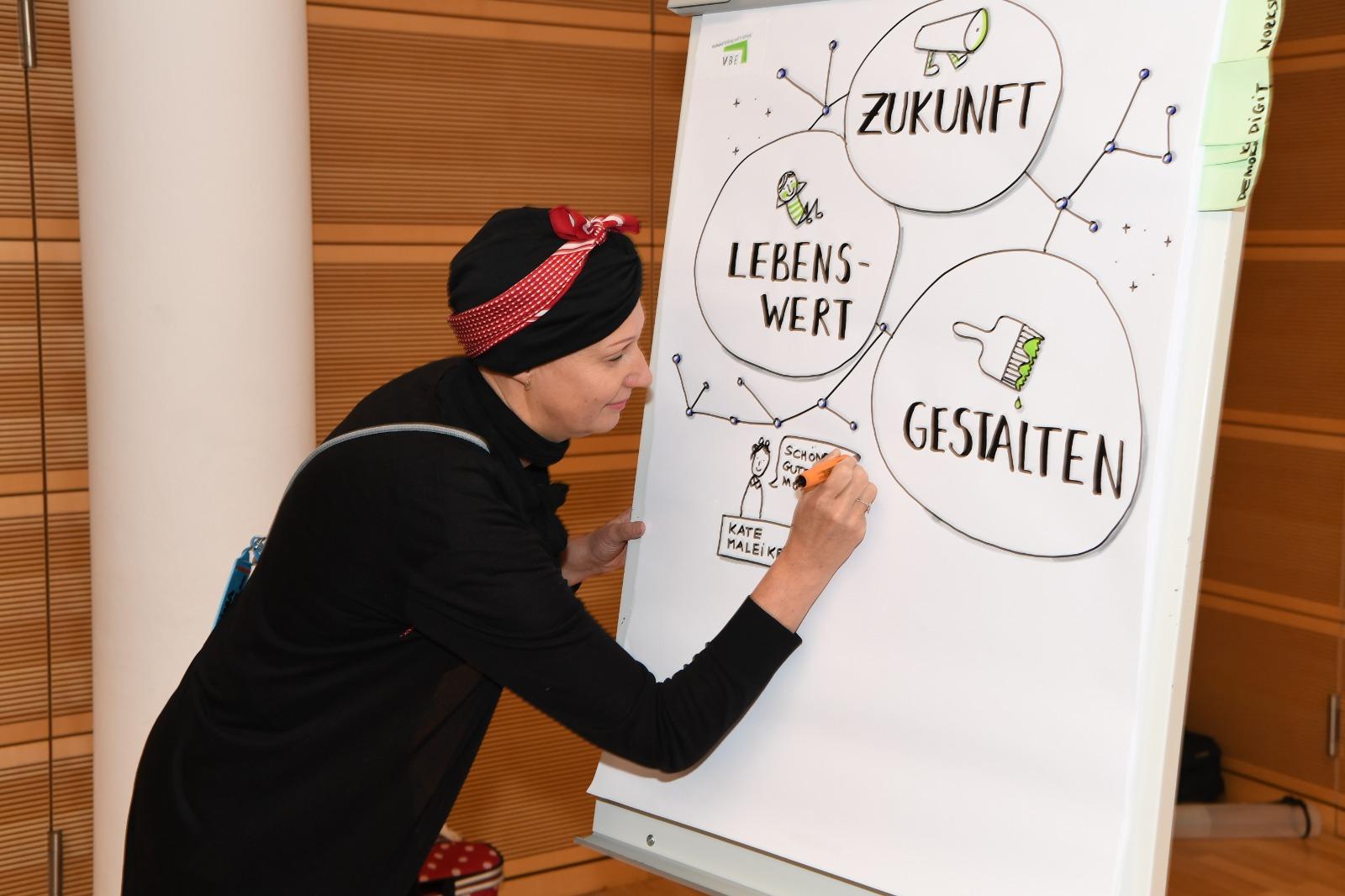 Nina Neef Begleitete Das Fachforum 2019 Vom Verband Für Bildung Und Erziehung VBE Per Live Graphic Recording.