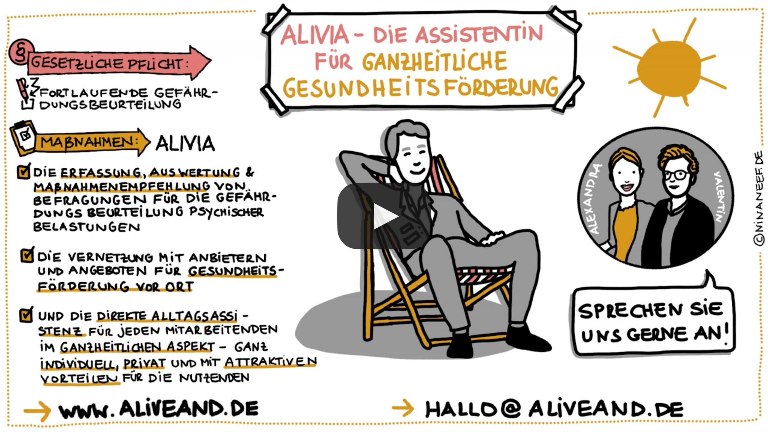 Nina Neef Illustrierte Und Erstellte Anschließend Einen Erklärfilm Für Alivia.