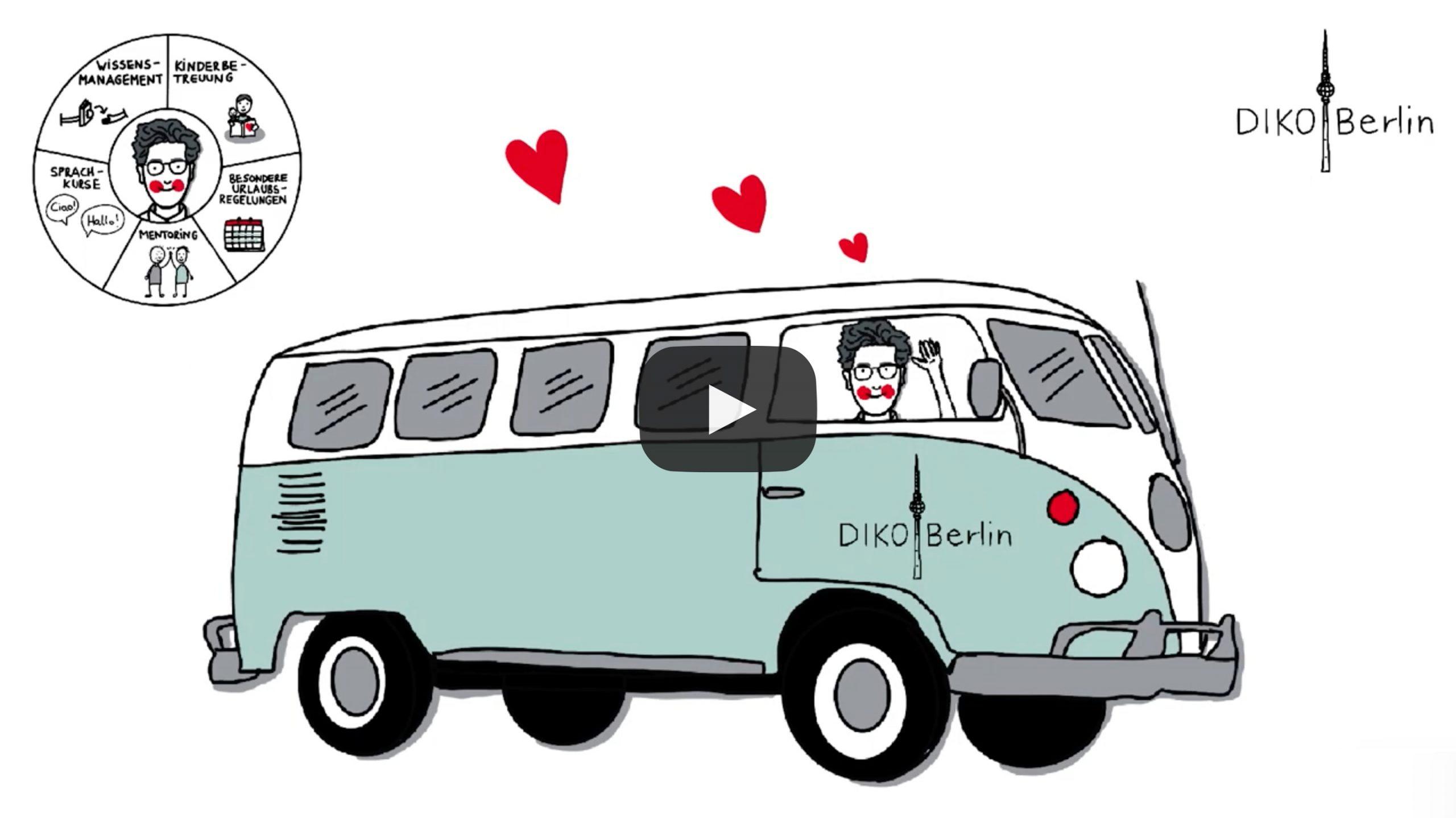 Für Die SPI Stiftung Im IQ Netzwerk Erstellte Nina Neef Einen Erklärfilm Für Das Projekt DIKO Berlin.