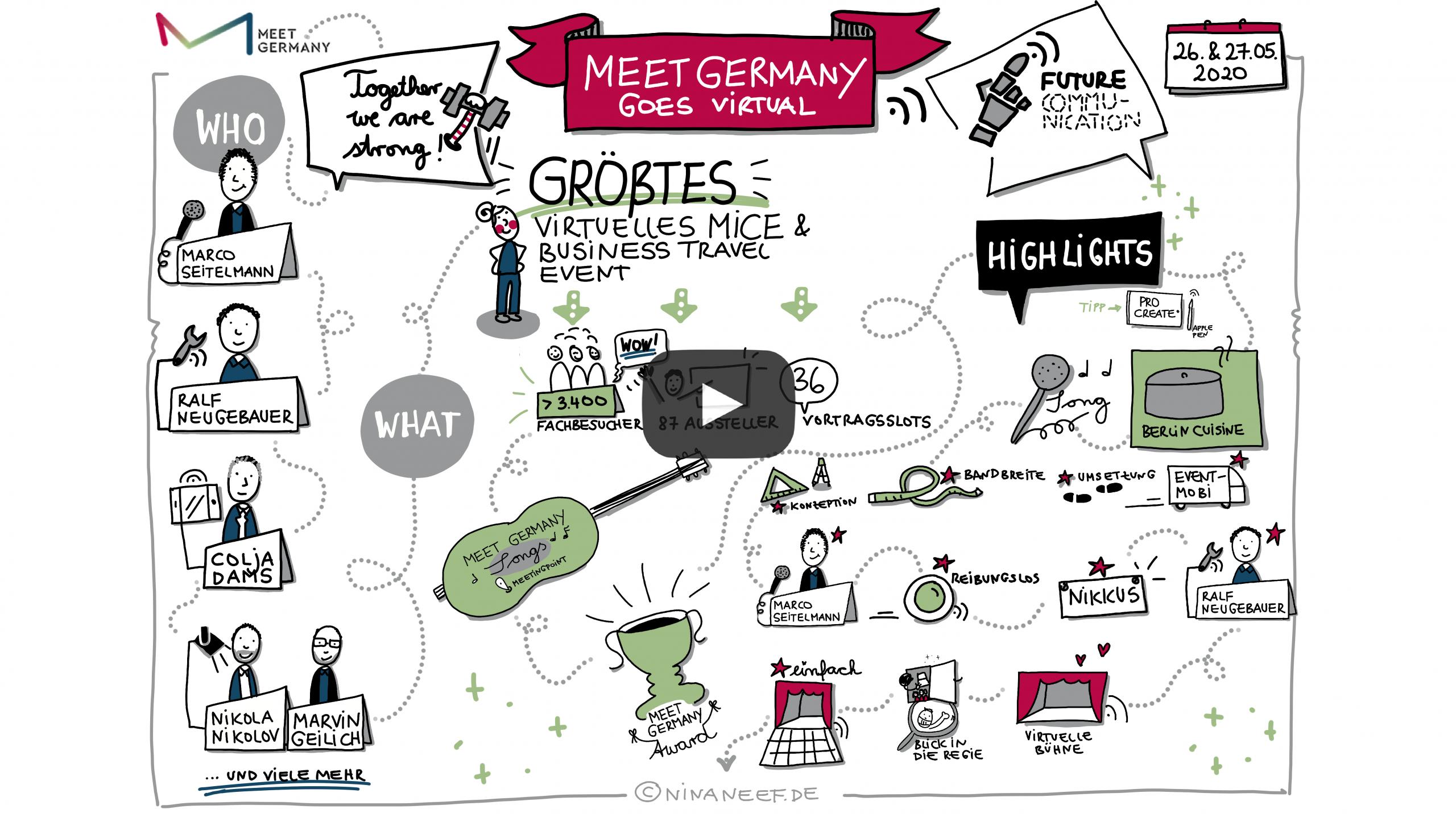 Meet Germany Nina Neef Live Graphic Recording